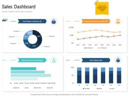 Sales Dashboard Unique Selling Proposition Of Product Ppt Microsoft