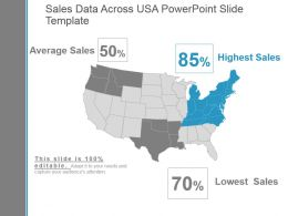 Sales Data Across Usa Powerpoint Slide Template