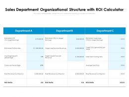 Sales Department Organizational Structure With ROI Calculator