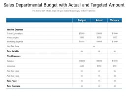 Sales Departmental Budget With Actual And Targeted Amount