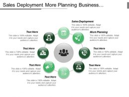 Sales Deployment More Planning Business Challenges Target Audience
