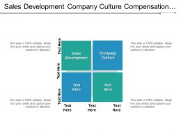 Sales Development Company Culture Compensation Management Product Development Cpb