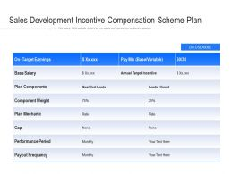 Sales Development Incentive Compensation Scheme Plan