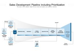Sales Development Pipeline Including Prioritization
