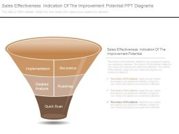 Sales Effectiveness Indication Of The Improvement Potential Ppt Diagrams