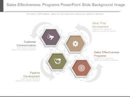 Sales Effectiveness Programs Powerpoint Slide Background Image