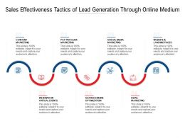 Sales Effectiveness Tactics Of Lead Generation Through Online Medium
