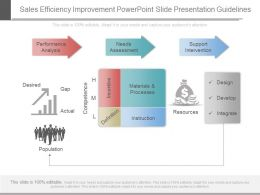 Sales Efficiency Improvement Powerpoint Slide Presentation Guidelines