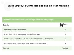 Sales Employee Competencies And Skill Set Mapping