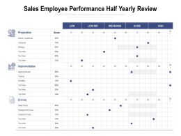 Sales Employee Performance Half Yearly Review