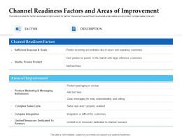 Sales Enablement Channel Management Channel Readiness Factors And Areas Ppt Diagrams