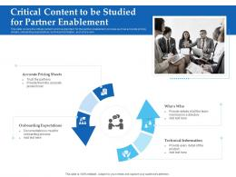 Sales Enablement Channel Management Critical Content To Be Studied For Partner Ppt Summary