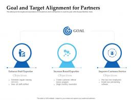 Sales Enablement Channel Management Goal And Target Alignment For Partners Ppt Professional