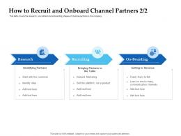 Sales Enablement Channel Management How To Recruit And Onboard Partners Phase Ppt Slides