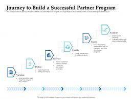 Sales Enablement Channel Management Journey To Build A Successful Partner Program Ppt Guidelines