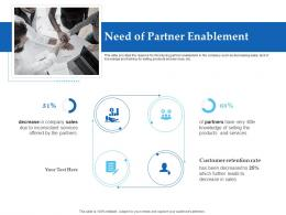 Sales Enablement Channel Management Need Of Partner Enablement Ppt Icons