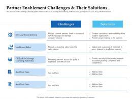Sales Enablement Channel Management Partner Enablement Challenges Ppt Guidelines