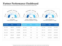 Sales Enablement Channel Management Partner Performance Dashboard Ppt Themes