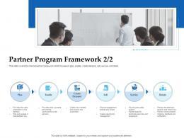 Sales Enablement Channel Management Partner Program Framework Enable Ppt Sample