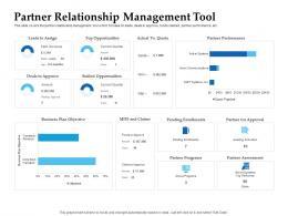 Sales Enablement Channel Management Partner Relationship Management Tool Ppt Guidelines