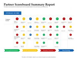 Sales Enablement Channel Management Partner Scoreboard Summary Report Ppt Slides