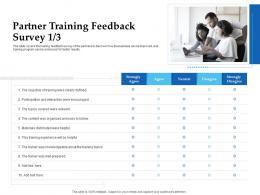 Sales Enablement Channel Management Partner Training Feedback Survey Agree Ppt Pictures