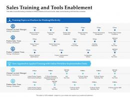 Sales Enablement Channel Management Sales Training And Tools Enablement Ppt Topics
