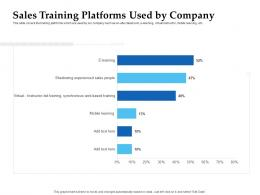 Sales Enablement Channel Management Sales Training Platforms Used Company Ppt Brochure