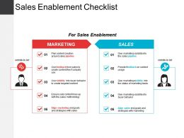 Sales Enablement Checklist Good Ppt Example