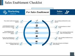 Sales Enablement Checklist Powerpoint Templates