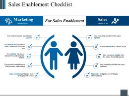 Sales Enablement Checklist Powerpoint Themes