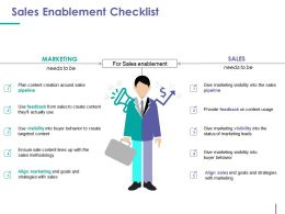Sales Enablement Checklist Ppt Background Template