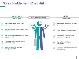 Sales Enablement Checklist Ppt Examples Professional