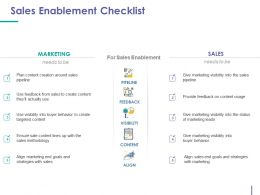 Sales Enablement Checklist Ppt Examples Slides