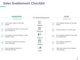 sales_enablement_checklist_ppt_examples_slides_Slide01