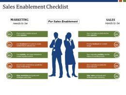 Sales Enablement Checklist Presentation Pictures