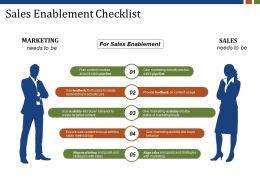 Sales Enablement Checklist Presentation Portfolio