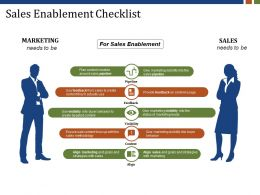 Sales Enablement Checklist Presentation Visual Aids