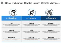 Sales Enablement Develop Launch Operate Manage With Icons