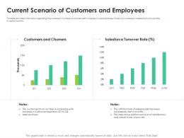 Sales Enablement Enhance Overall Productivity Current Scenario Of Customers And Employees Ppt Grid