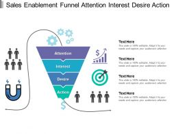 Sales Enablement Funnel Attention Interest Desire Action