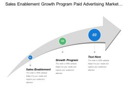 Sales Enablement Growth Program Paid Advertising Market Intelligence