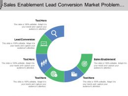 Sales Enablement Lead Conversion Market Problem Solution Opportunity