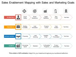 Sales Enablement Mapping With Sales And Marketing Goals