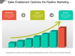 Sales Enablement Optimize The Pipeline Marketing And Growth