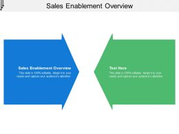 Sales Enablement Overview Ppt Powerpoint Presentation Slides Structure Cpb