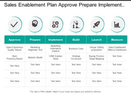 Sales Enablement Plan Approve Prepare Implement Build Launch And Measure