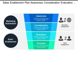 Sales Enablement Plan Awareness Consideration Evaluation And Purchase