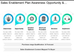 Sales Enablement Plan Awareness Opportunity And Solution Options
