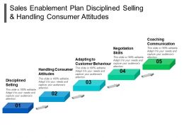 Sales Enablement Plan Disciplined Selling And Handling Consumer Attitudes